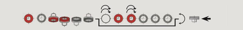 configurazione2
